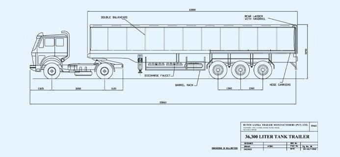 Dutch lanka trailers for Rv height